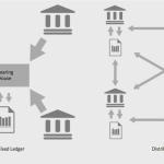 Guida al Bitcoin – Parte 1 – cos'è il bitcoin?