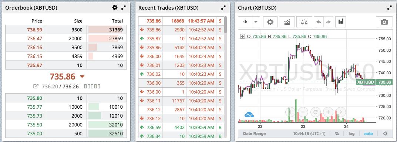 bitmex-desktop-trading