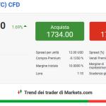 Recensione Markets.com – Trading sui bitcoin
