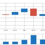 Analisi BTC USD e BTC EUR