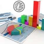 Cosa serve per operare con profitto nei mercati finanziari