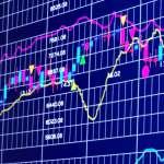 Il rischio e il trading : trader moderati e trader aggressivi