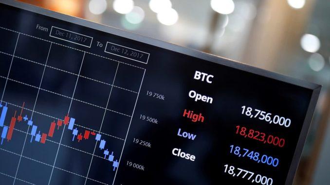 hala 4 btc possiamo usare bitcoin in india