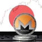 Monero: analisi di mercato settimanale (dal 3/05 al 8/05 2019 su coppia BTC/XMR)