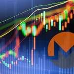 Monero: analisi di mercato settimanale (dal 10 Gennaio al 16 Gennaio 2020 su coppia BTC/XMR)