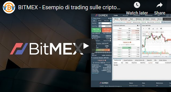 ESEMPIO DI TRADING BITMEX