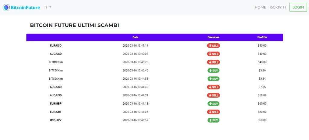 coinmarketcap cryptocurrency come tenere traccia di una transazione bitcoin